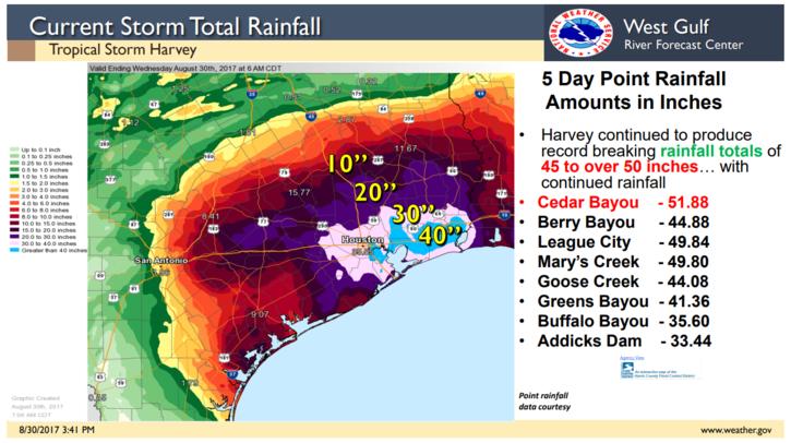 NOAA Rainfall Totals From Hurricane Harvey