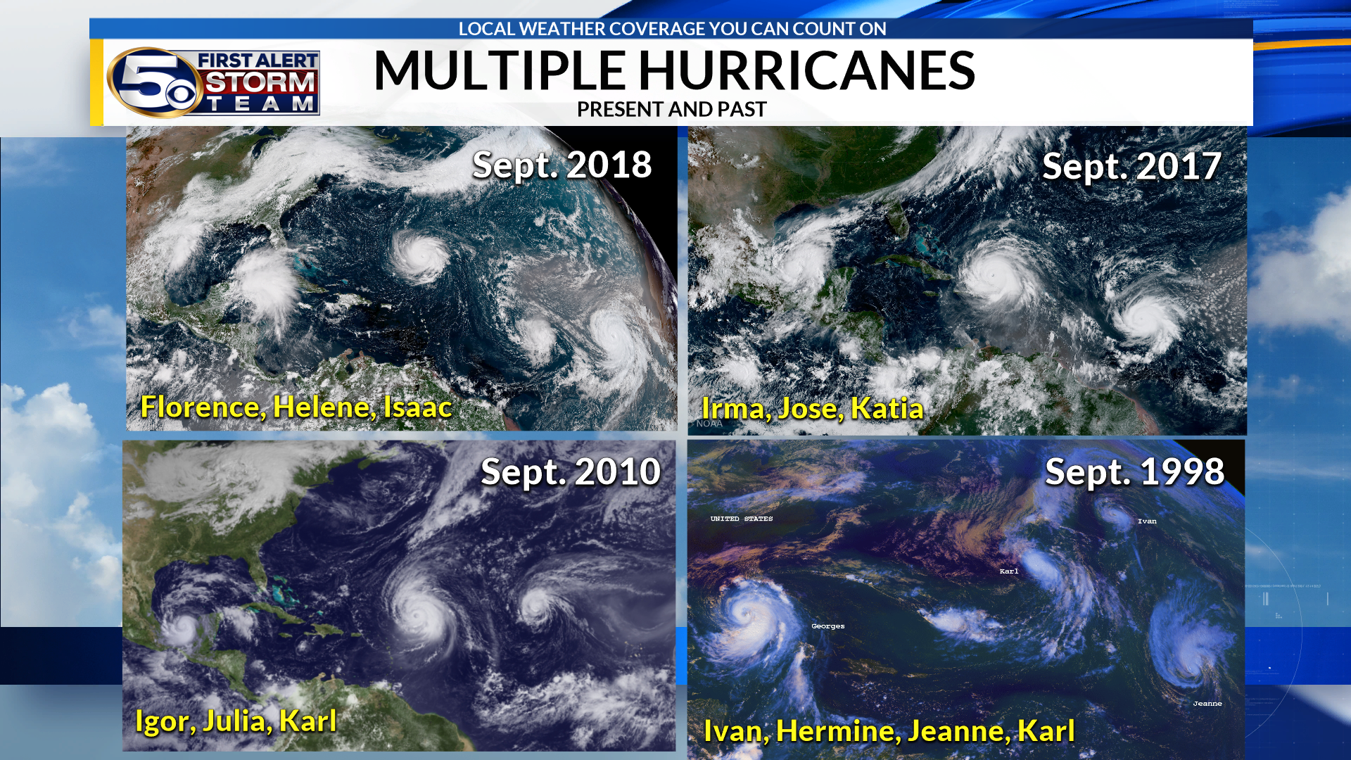 4 Hurricanes at same time on Sept 10 2018