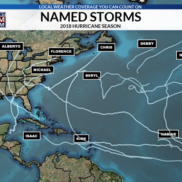 Tropical Storms and Hurricanes in 2018