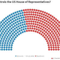 data of house and senate_1541457672498.PNG.jpg