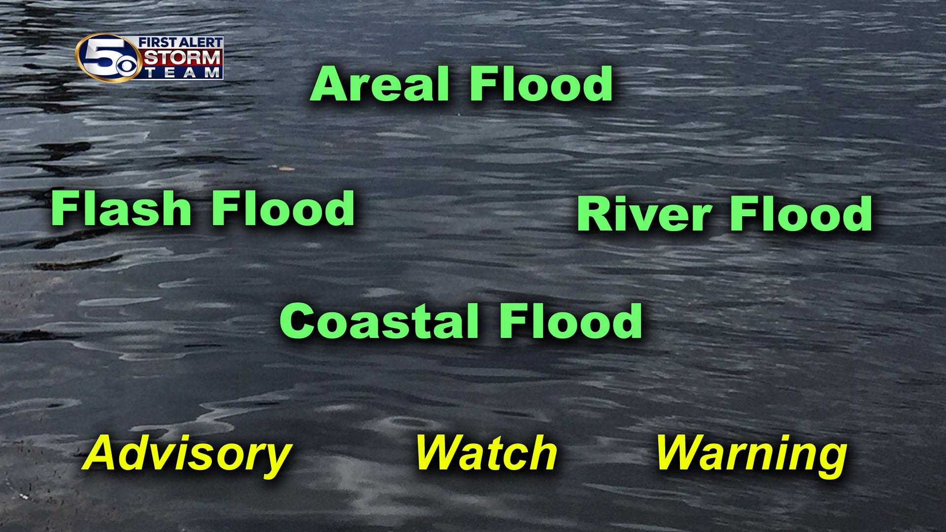 Flood Types