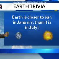 Earth is closest to the sun in January
