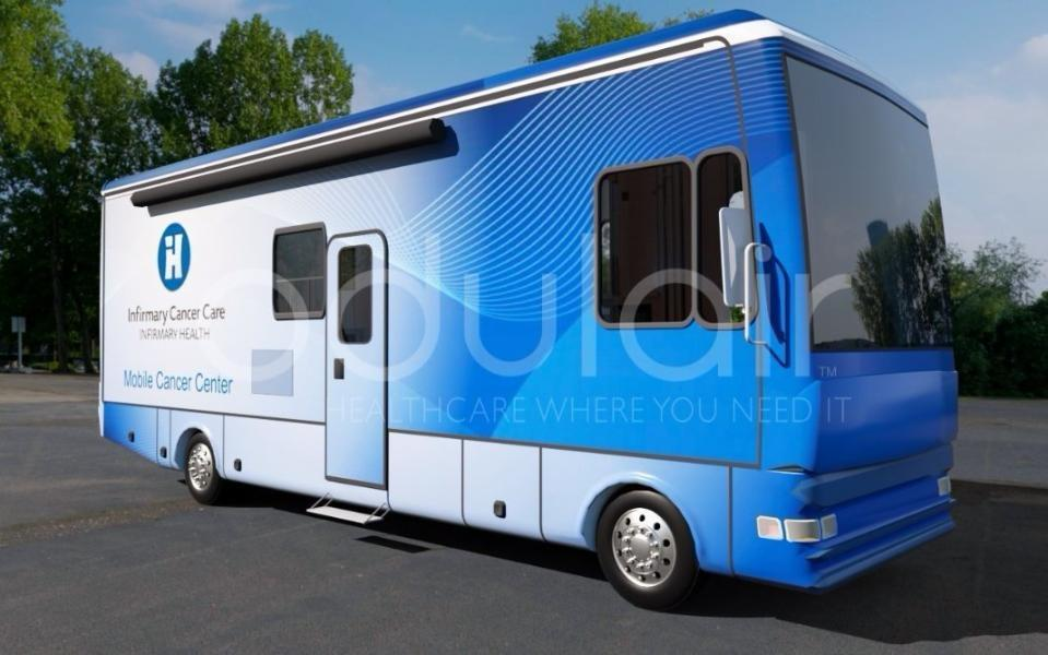 ICC_Mobile_Cancer_Center_-_Ford_triton_32_Infirmary_Care_Exterior_view_2_1024x1024@2x_1549491083239.jpg