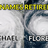 michael florence name retire hurricane 2018