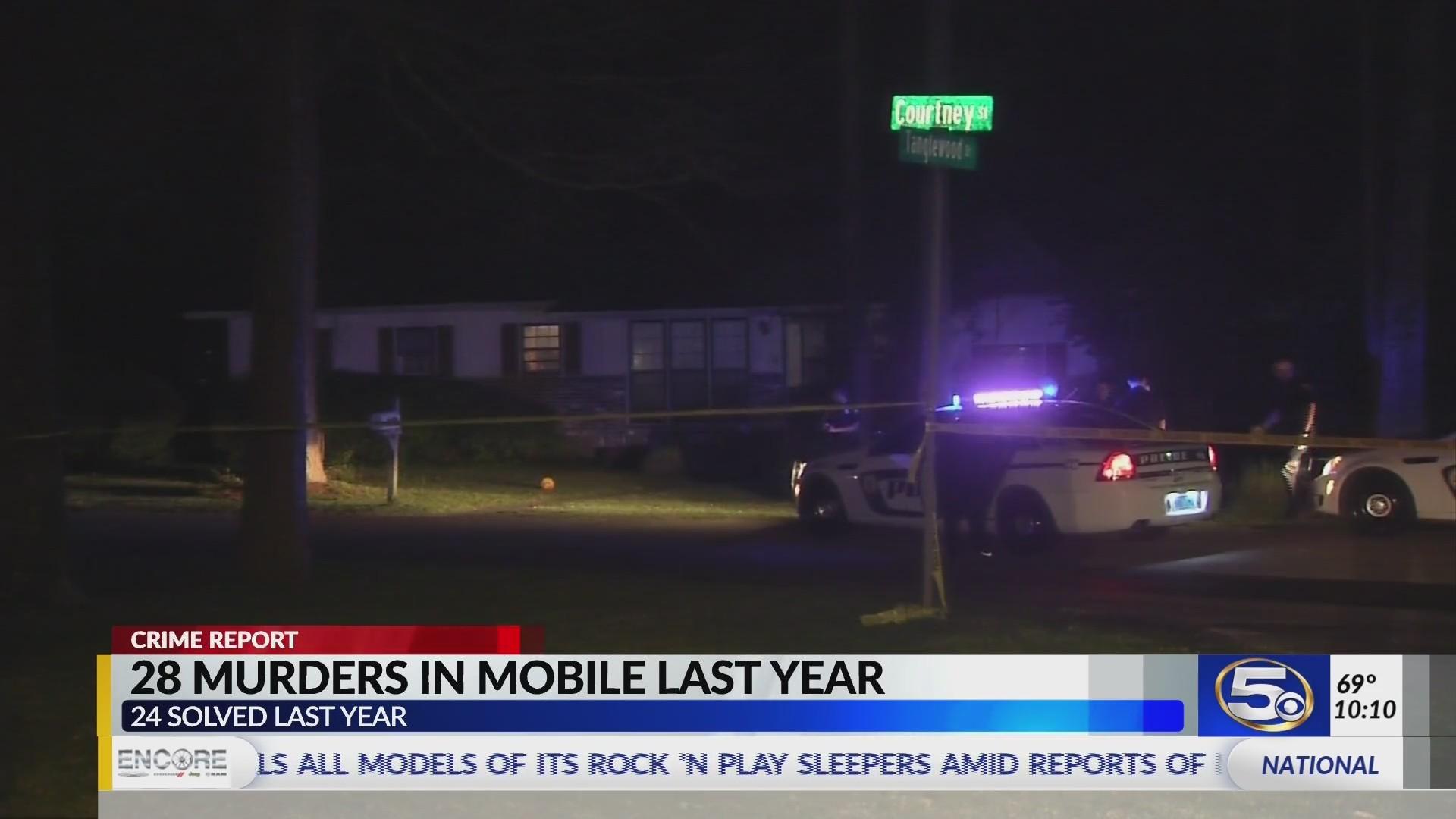 Mobile_Police_release_2018_Annual_Crime__0_20190413031627