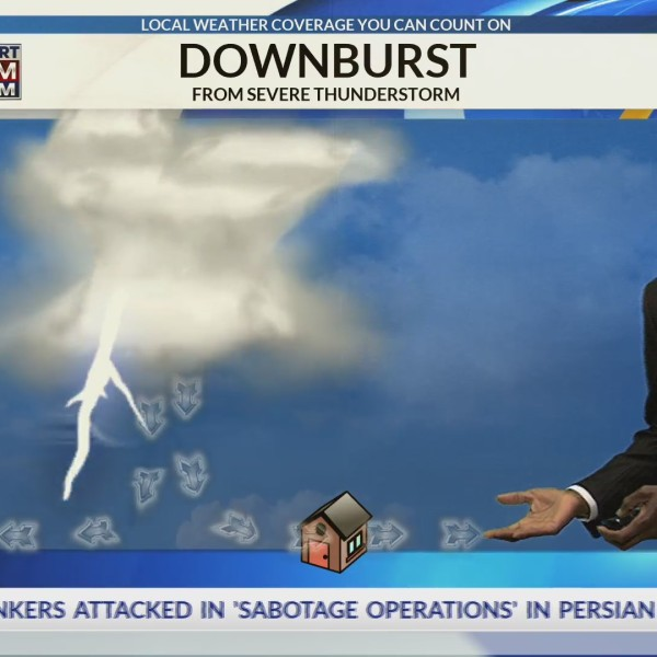 Chief Meteorologist Alan Sealls explains thunderstorm downburst or straight-line wind