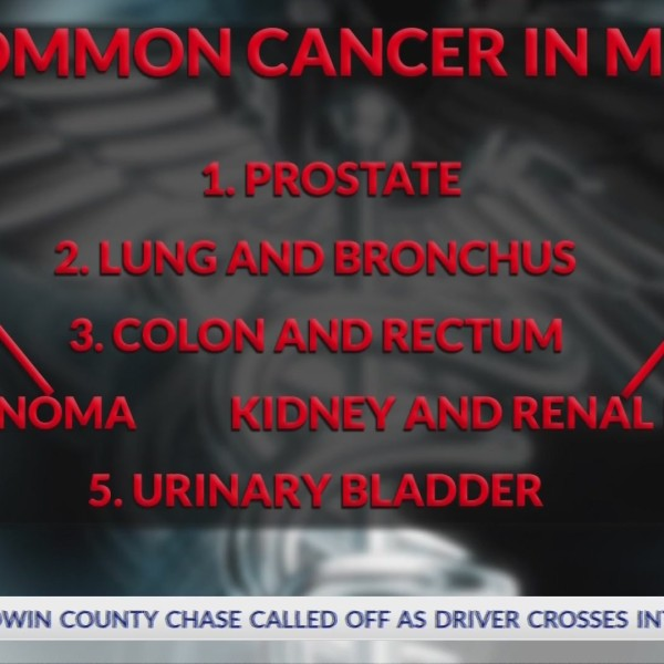 VIDEO: These are the 5 most common cancers on the Gulf Coast