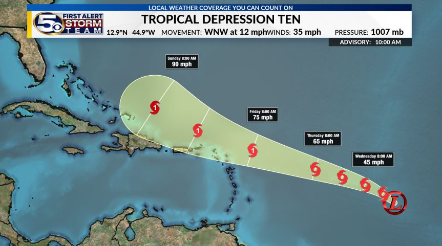 A hurricane and two depressions