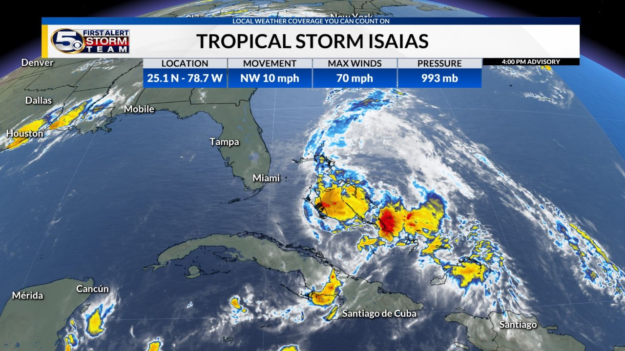 Isaias now a tropical storm, expected to become hurricane again tonight.