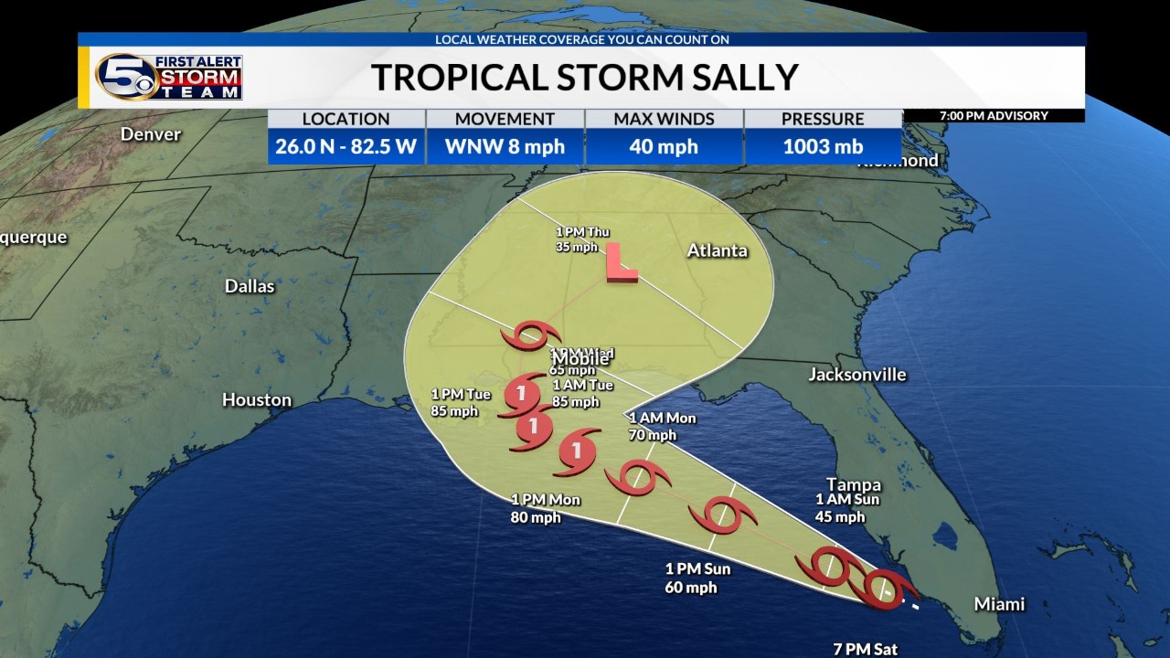 Tropical Storm Sally Entering The Gulf Hurricane Watches Issued For Part Of Gulf Coast Myfox8 Com
