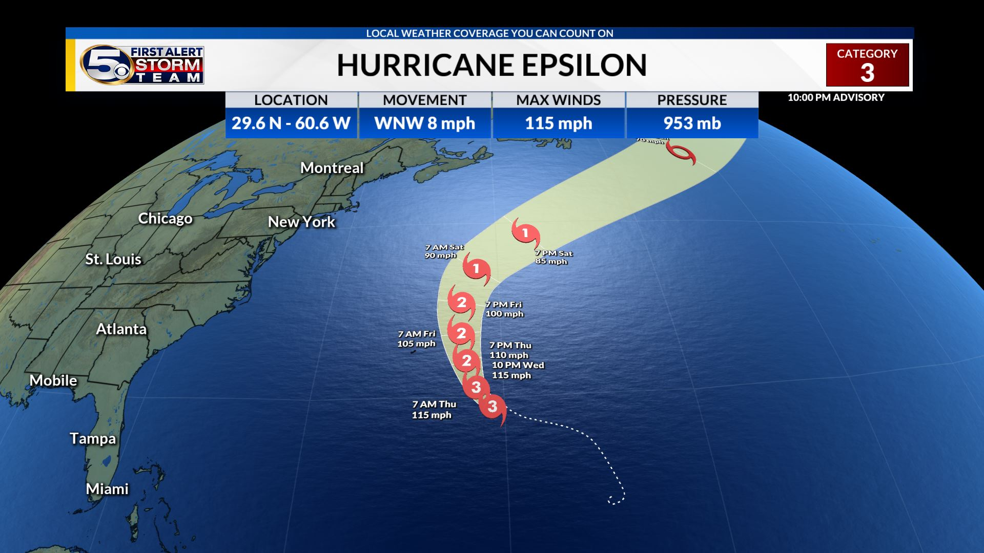 Epsilon rapidly intensifies into a major hurricane in the Atlantic
