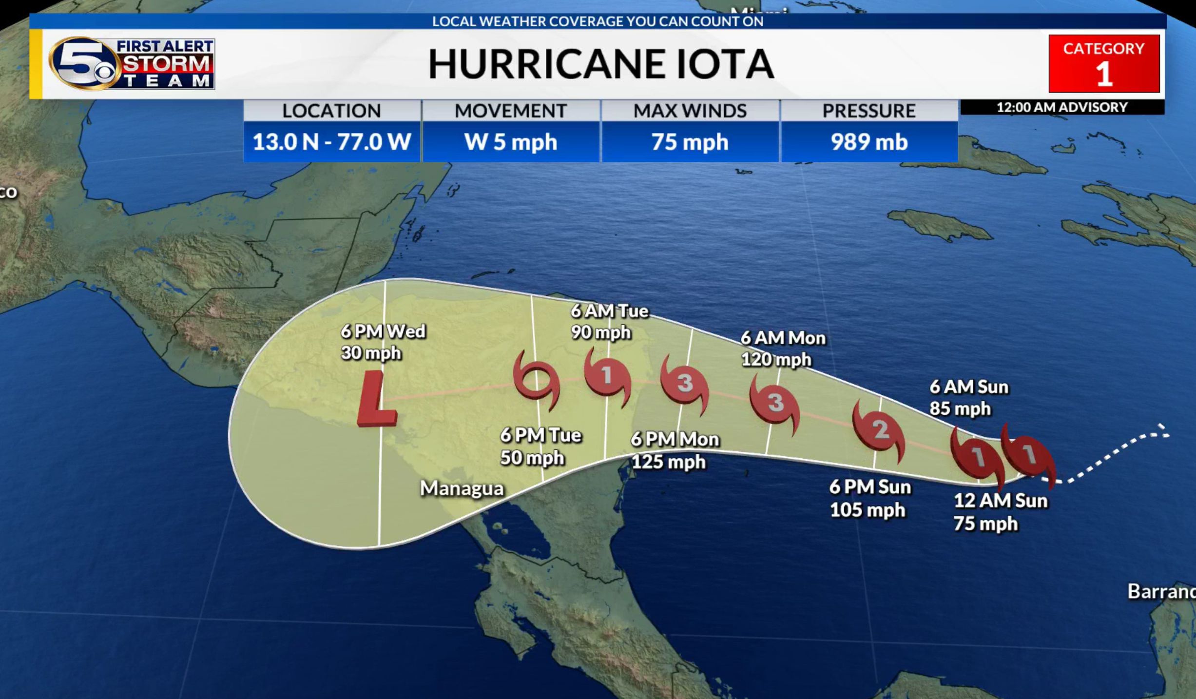 Iota becomes a hurricane as it heads towards Central America