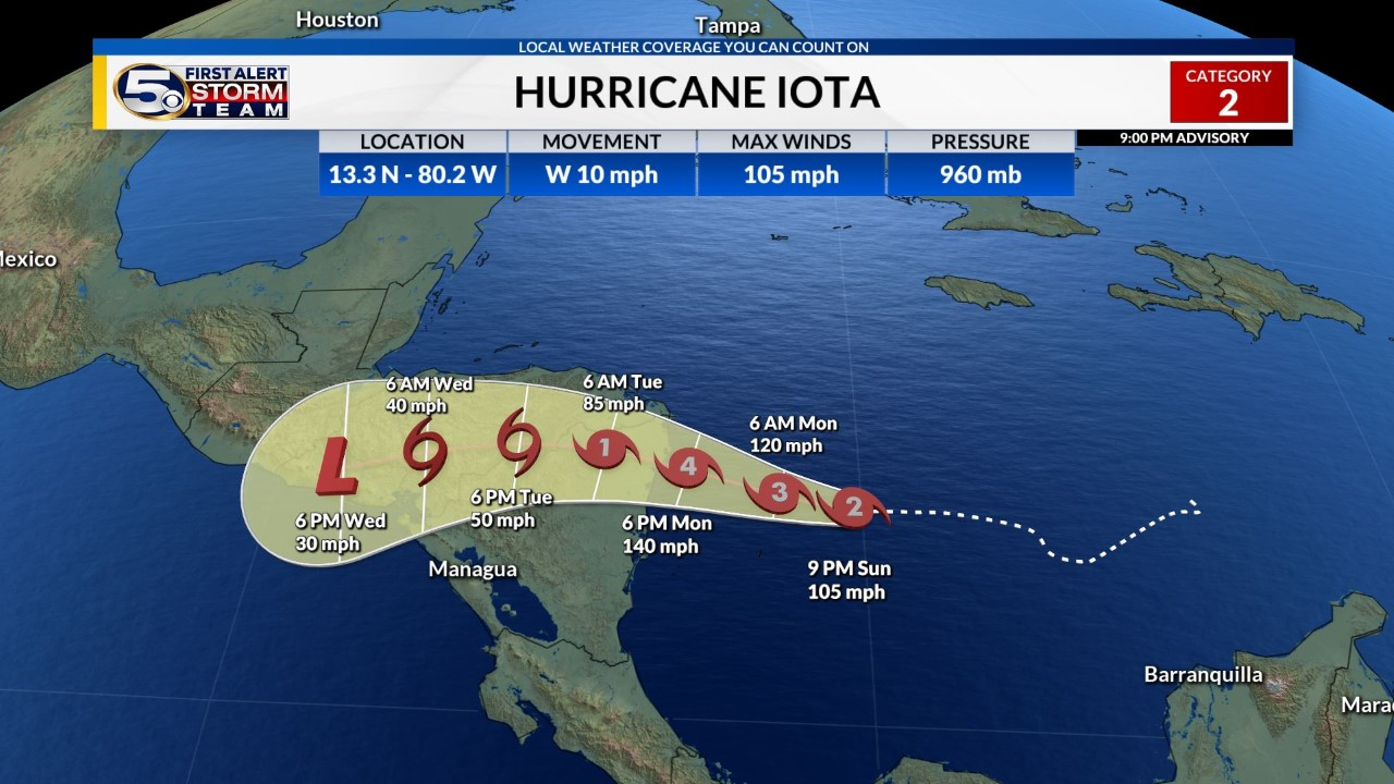 Iota now a category 2 hurricane, forecast to make landfall in Central America as a major hurricane