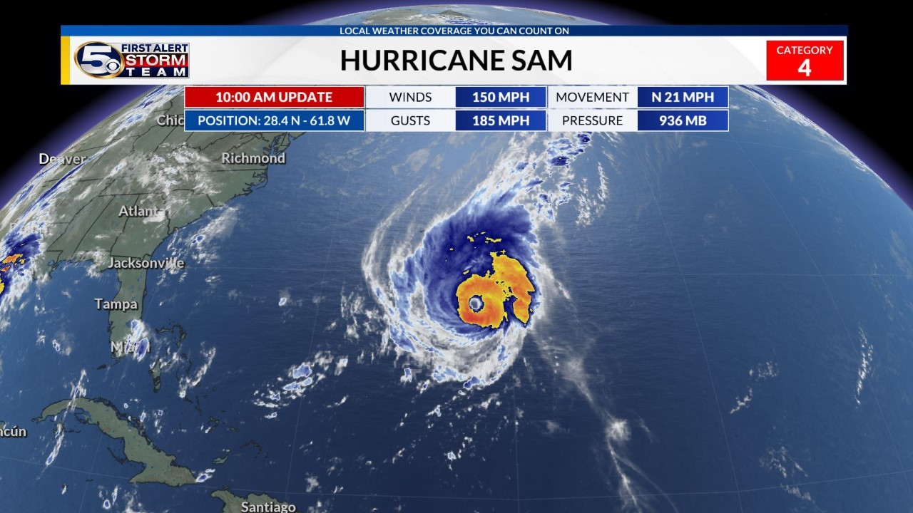 Tropics remain active with Sam and Victor churning in the Atlantic